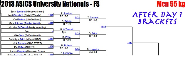 2013 Fila University Freestyle Brackets After Day 1