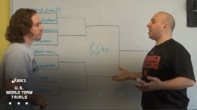 Whiteboard Wars: All Bets Off At Loaded 66KG