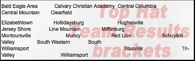2013 Top Hat Team Scores and Brackets
